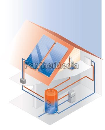 schemat systemu sloneczna termiczna