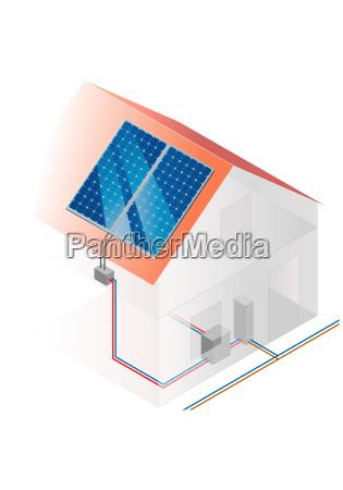 system fotowoltaiczny scheme