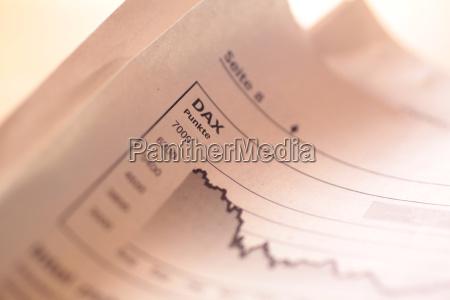 gazeta tageblatt zakret aktienkurs akcje spadek
