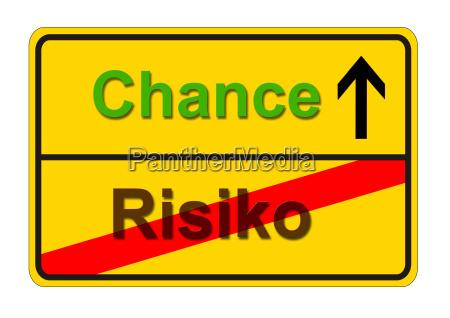 szansa na ryzyko
