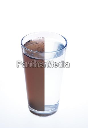 czysta i brudna woda w jednej