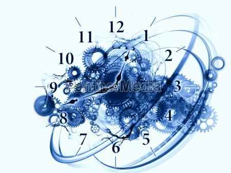 wiry czasu