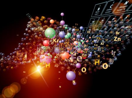 wizualizacja pierwiastkow chemicznych