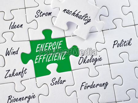 efektywnosc energetyczna