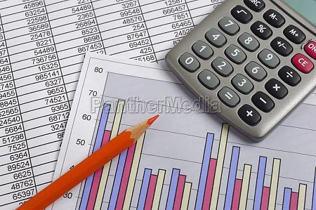 finanse z obliczeniem wykres tabela figur