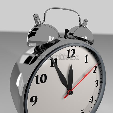 zegarek data zeitpunkt summaryplot time godzina