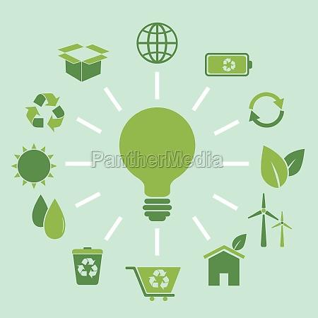 koncepcja ekologii pomysl w stylu plaskiej