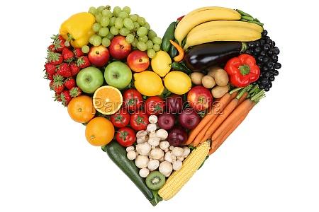 owoce i warzywa jak w temacie