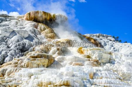 szczegolowy widok gruntow geotermalnych w yellowstone