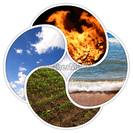 cztery zywioly ogien woda ziemia powietrze
