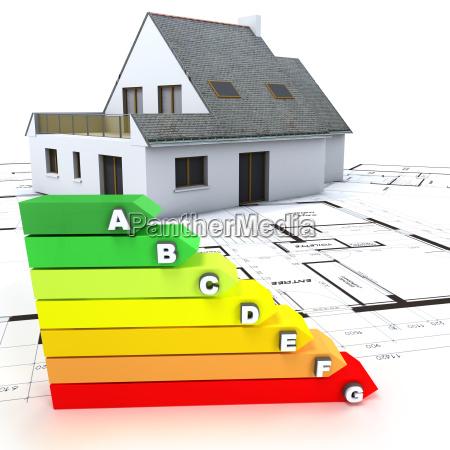 energy efficient home construction