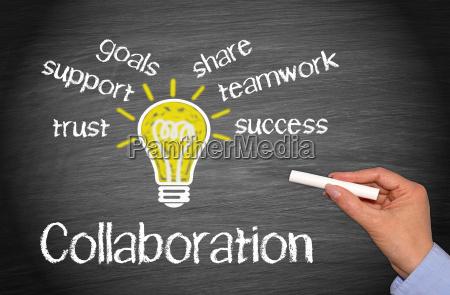 wspolpraca koncepcja biznesowa