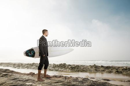 surfowanie to moja firma