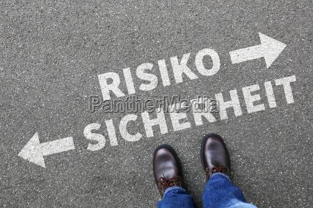 niebezpieczenstwo zagrozenia ryzyko zarzadzanie ryzyka wycena