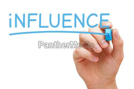 marketing wplyw inspire akt inspiracja eingebung