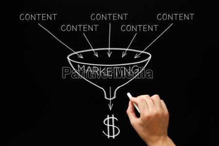 content marketing funnel concept