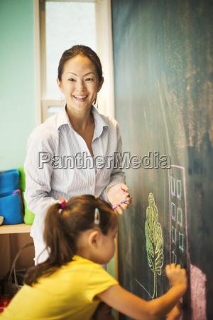 kobieta womane baba kobiety damska nauczyciel