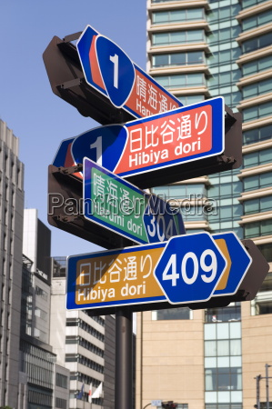signpost for japan national route 1