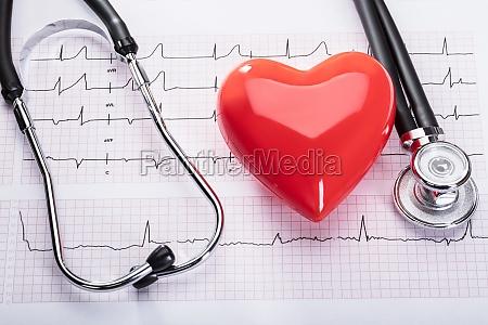 kardiogram z sercem i stetoskop