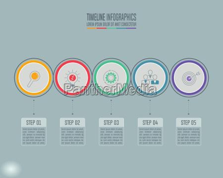 koncepcja kreatywnych infografike os czasu plansza