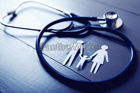 rodzinna koncepcja opieki zdrowotnej i ubezpieczenia