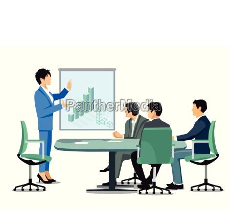 spotkanie biznesowebilans firmy