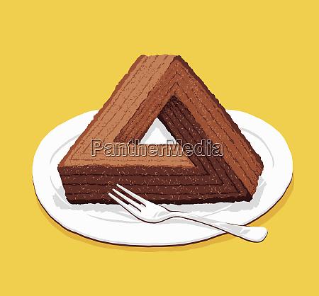 zludzenie optyczne trojkatne ciasto czekoladowe