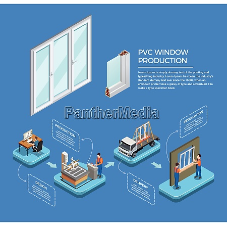 pvc windows stages of production from