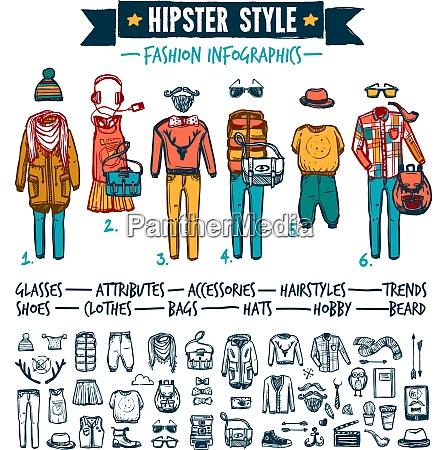 hipster poza mainsream stylu styl zycia