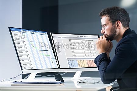 planowanie listy raportow i wykresu gantta