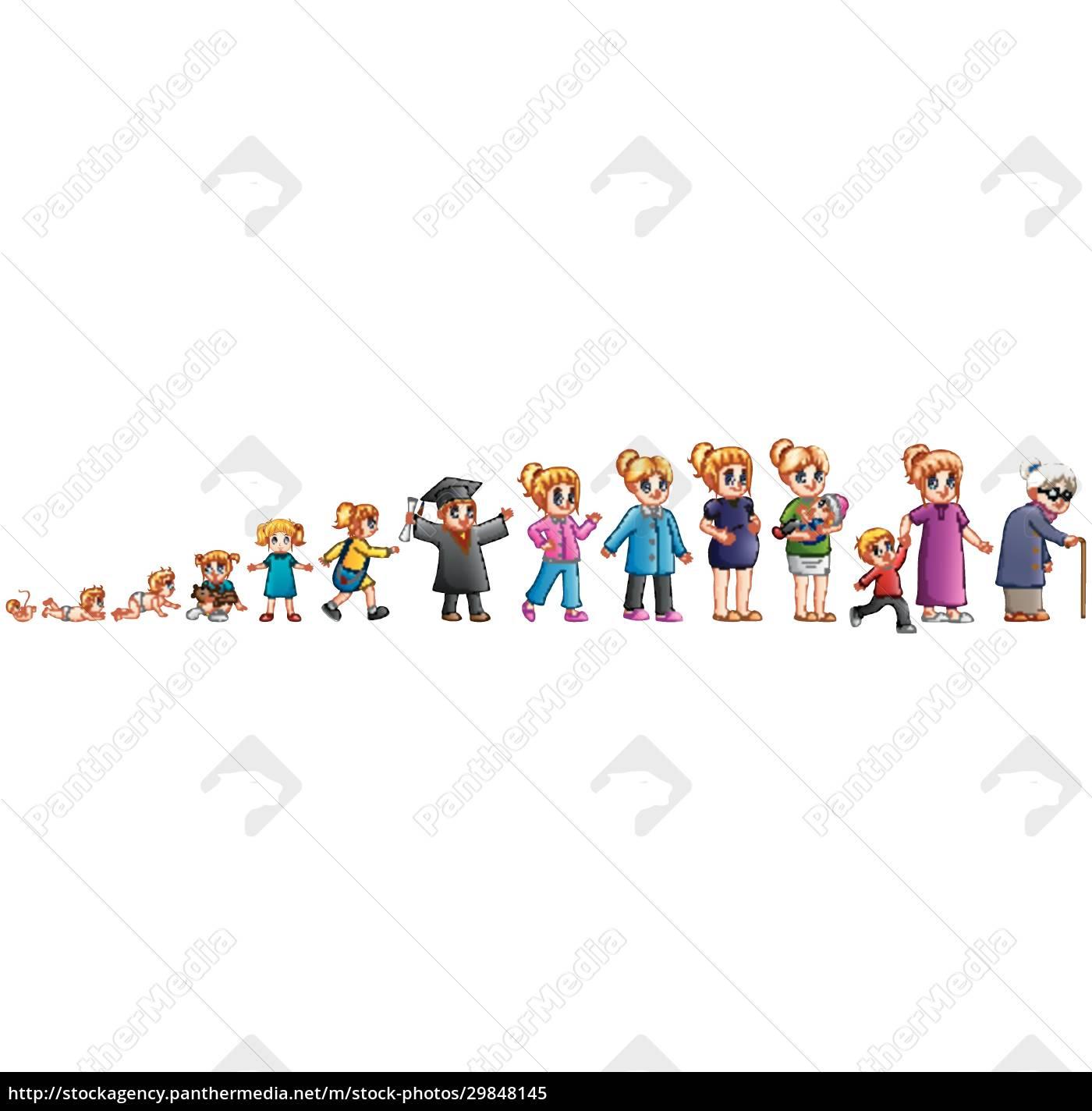 inny, etap, życia, kobiety, od, dziecka - 29848145